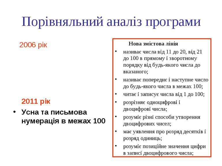 Порівняльний аналіз програми 2006 рік 2011 рік Усна та письмова нумерація в м...