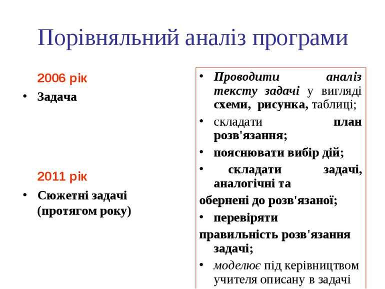 Порівняльний аналіз програми 2006 рік Задача 2011 рік Сюжетні задачі (протяго...