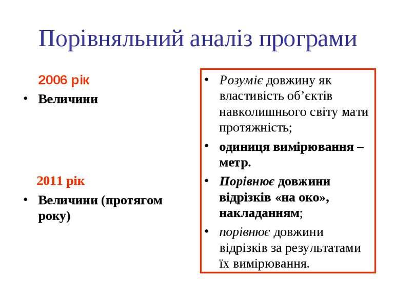 Порівняльний аналіз програми 2006 рік Величини 2011 рік Величини (протягом ро...