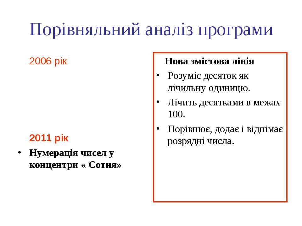 Порівняльний аналіз програми 2006 рік 2011 рік Нумерація чисел у концентри « ...