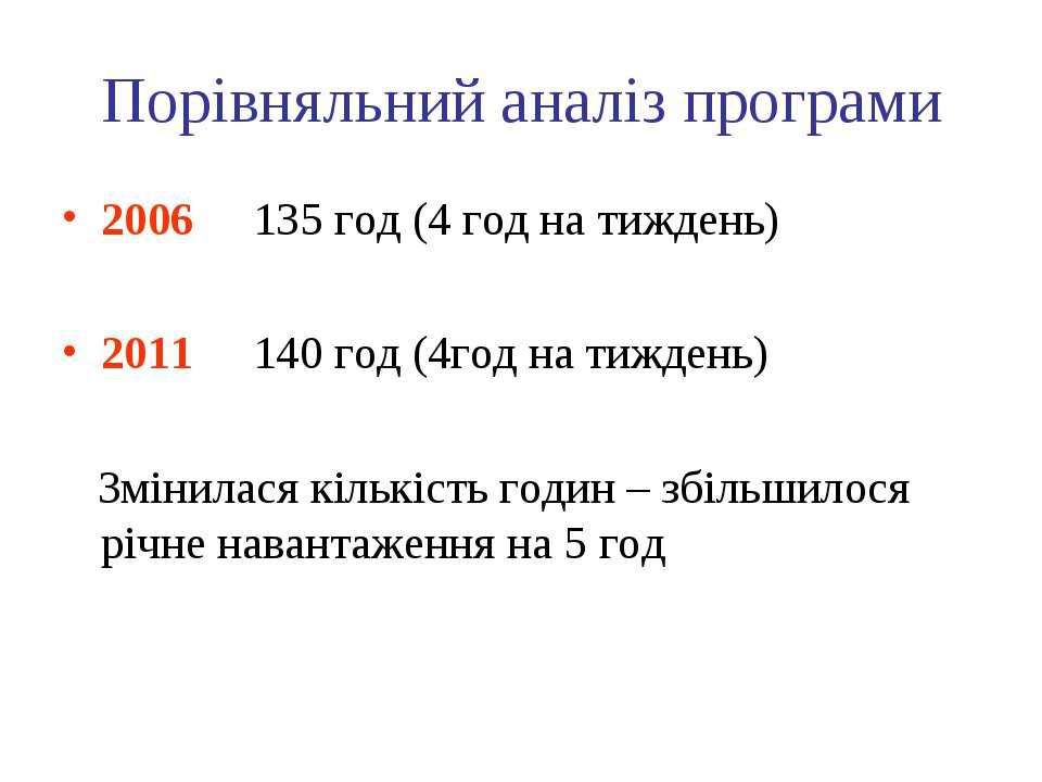 Порівняльний аналіз програми 2006 135 год (4 год на тиждень) 2011 140 год (4г...