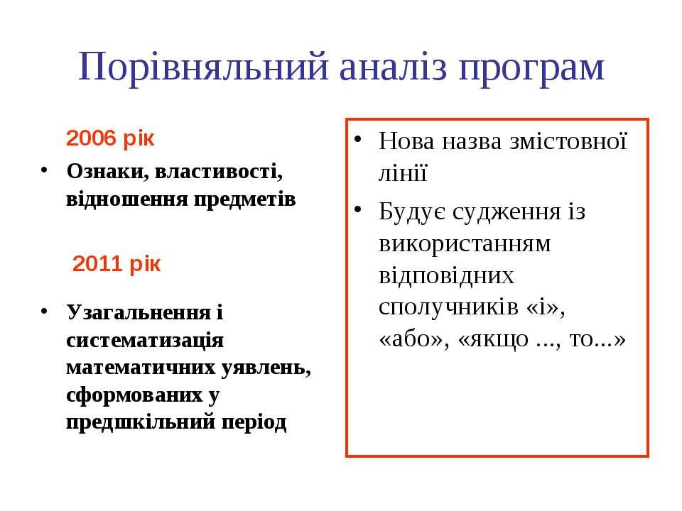 Порівняльний аналіз програм 2006 рік Ознаки, властивості, відношення предметі...