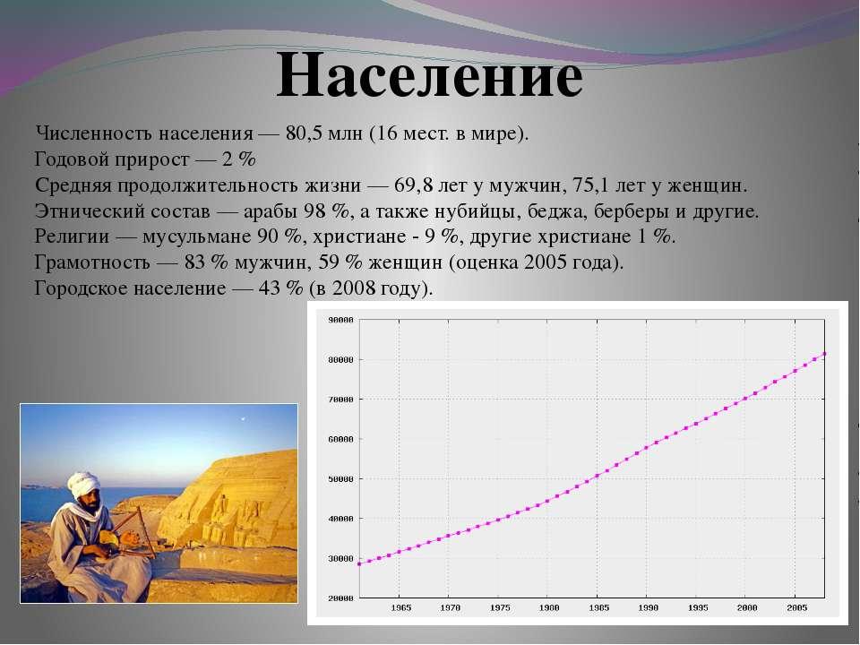 Население Численность населения— 80,5 млн (16 мест. в мире). Годовой прирост...
