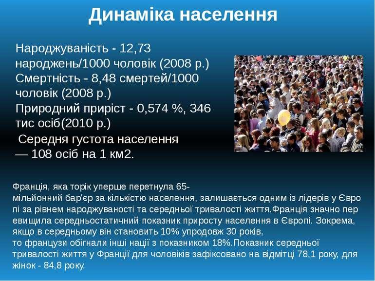 Динаміка населення Народжуваність - 12,73 народжень/1000 чоловік (2008 р.) См...