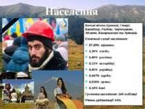 Великі міста Єревані, Гюмрі, Ванадзор, Раздан, Чаренцаван, Абовян, Вагаршапат...