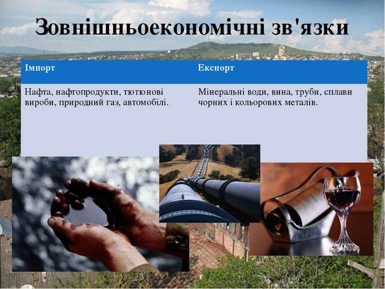 Зовнішньоекономічні зв'язки Імпорт Експорт Нафта, нафтопродукти, тютюнові вир...