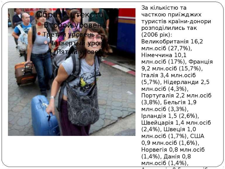 За кількістю та часткою приїжджих туристів країни-донори розподілились так (2...