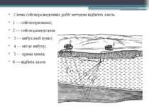 Схема сейсморазведочних робіт методом відбитих хвиль: 1 — сейсмопріємникі; 2...