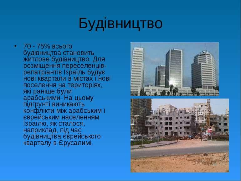 Будівництво 70 - 75% всього будівництва становить житлове будівництво. Для ро...