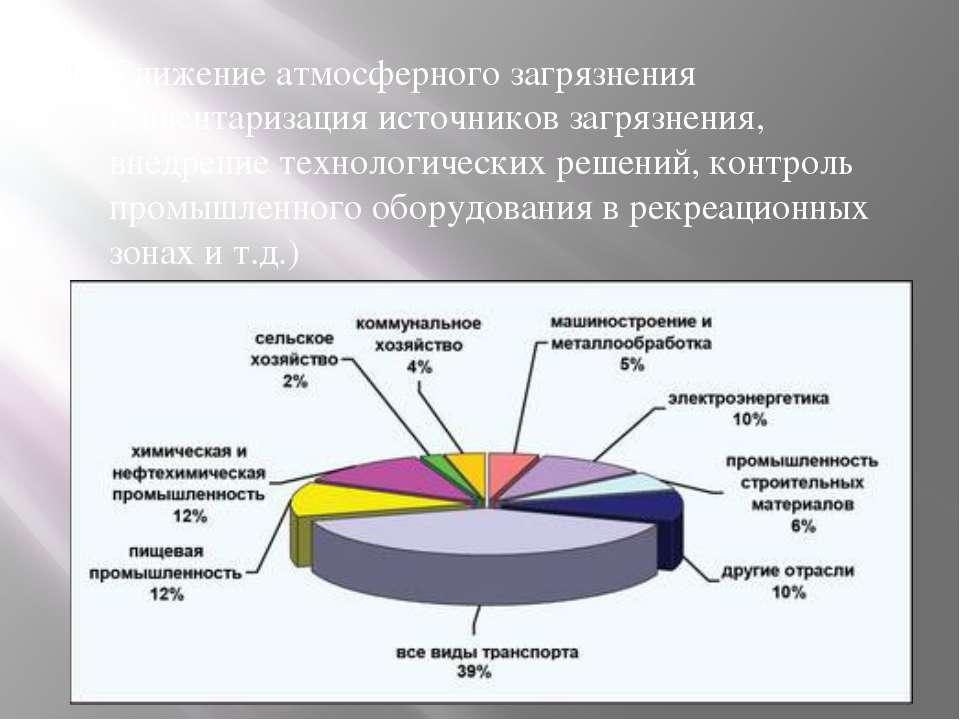 Снижение атмосферного загрязнения (инвентаризация источников загрязнения, вне...