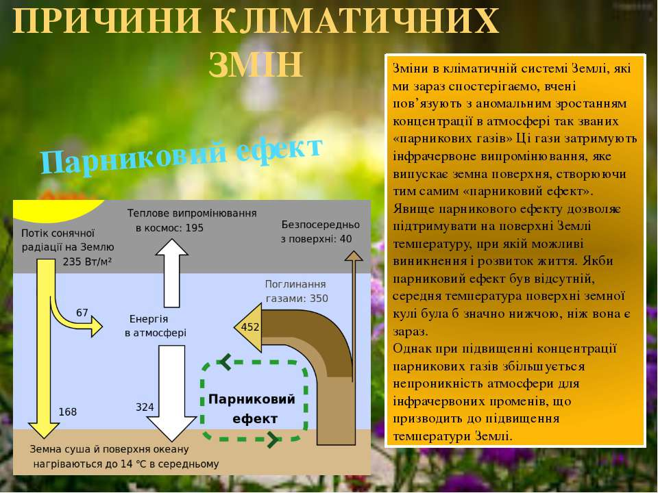 ПРИЧИНИ КЛІМАТИЧНИХ ЗМІН  Парниковий ефект Зміни в кліматичній системі Землі...