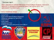 Політичні партії Згідно з інформацією з вебсайта Міністерства юстиції Російсь...