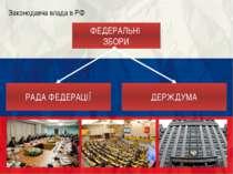 Законодавча влада в РФ ФЕДЕРАЛЬНІ ЗБОРИ РАДА ФЕДЕРАЦІЇ ДЕРЖДУМА