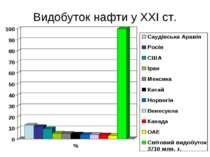 Видобуток нафти у ХХI ст.