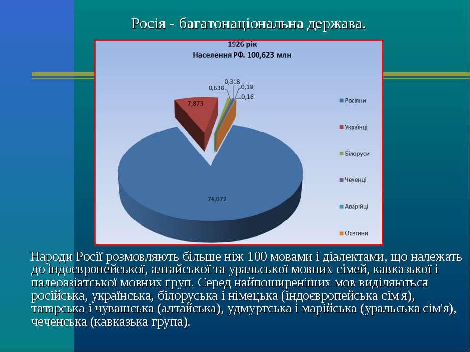 Росія - багатонаціональна держава. Народи Росії розмовляють більше ніж 100 мо...