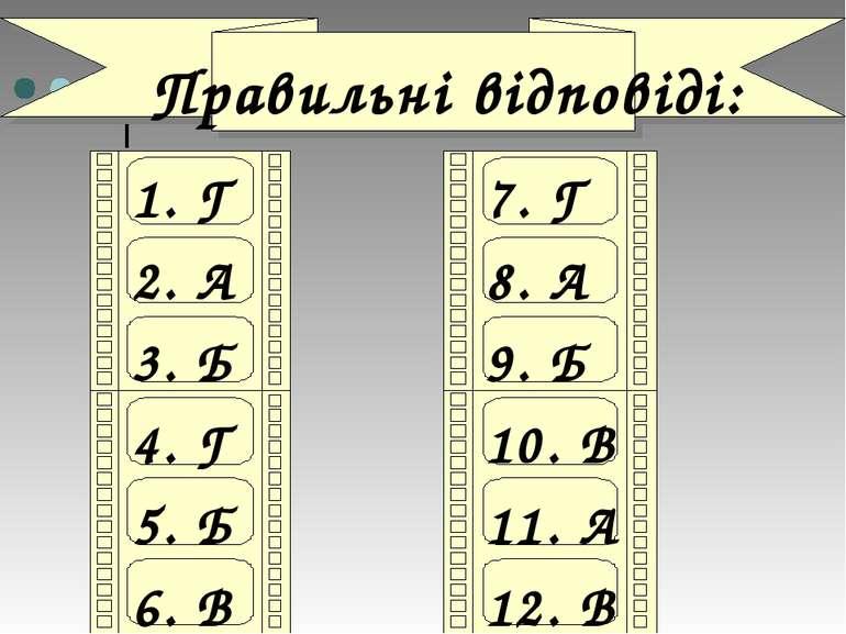 Правильні відповіді: 1. Г 2. А 3. Б 4. Г 5. Б 6. В 7. Г 8. А 9. Б 10. В 11. А...