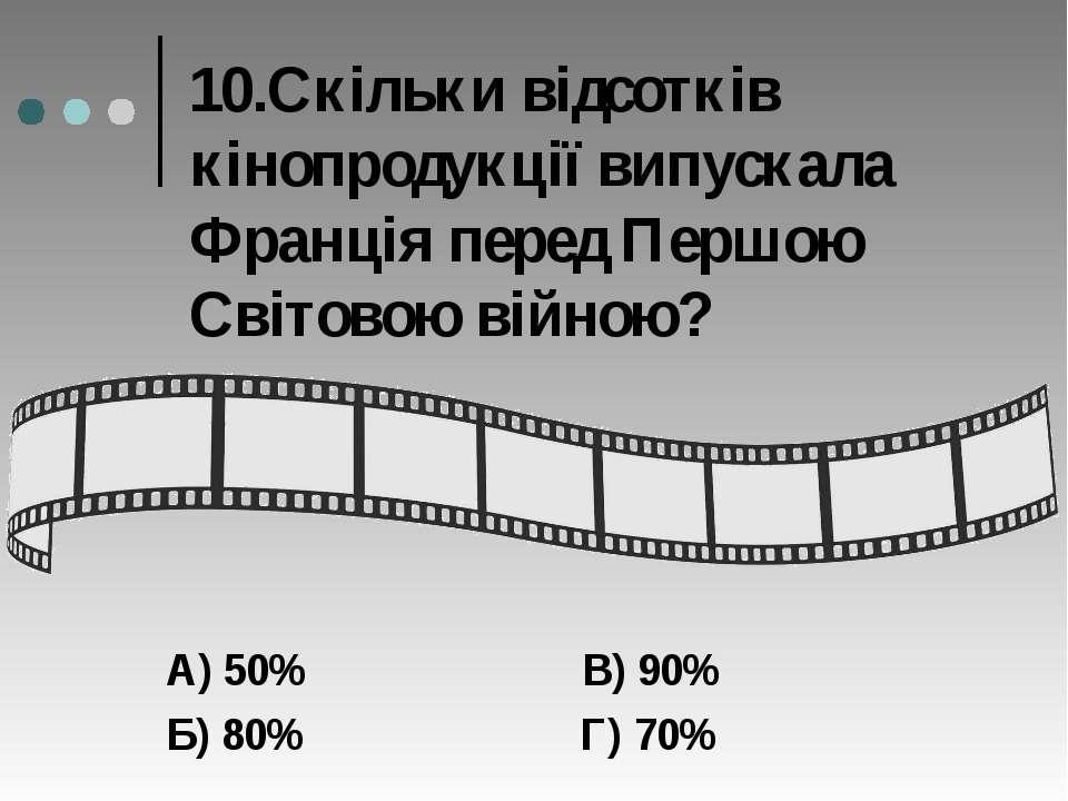 10.Скільки відсотків кінопродукції випускала Франція перед Першою Світовою ві...