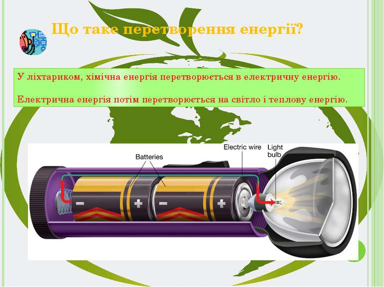 Що таке перетворення енергії? У ліхтариком, хімічна енергія перетворюється в ...