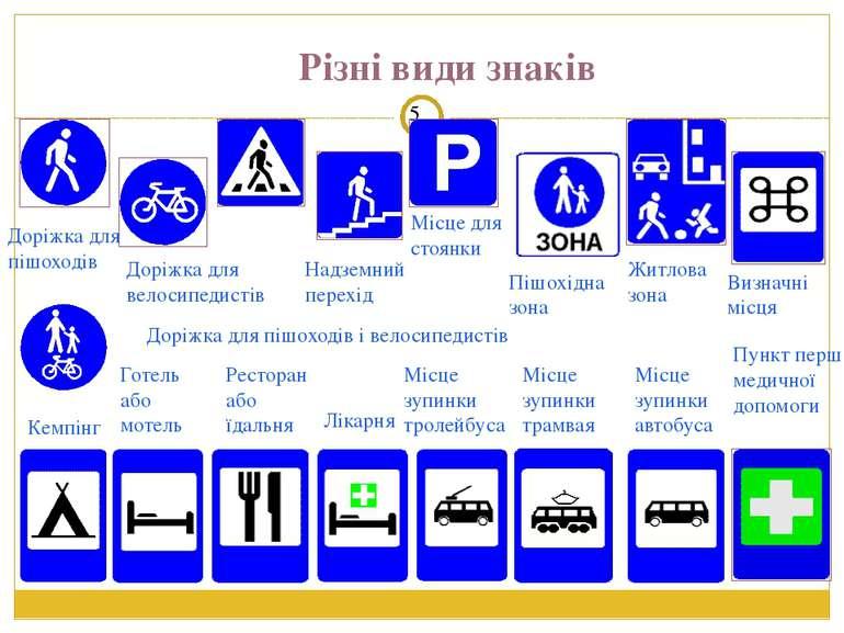 Різні види знаків Доріжка для пішоходів Доріжка для велосипедистів Надземний ...