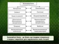 Економічні блага - це блага, що людина спеціально створює і виробляє для задо...