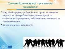 а) купівлі-продажу робочої сили, праці: визначення вартості та ціни робочої с...