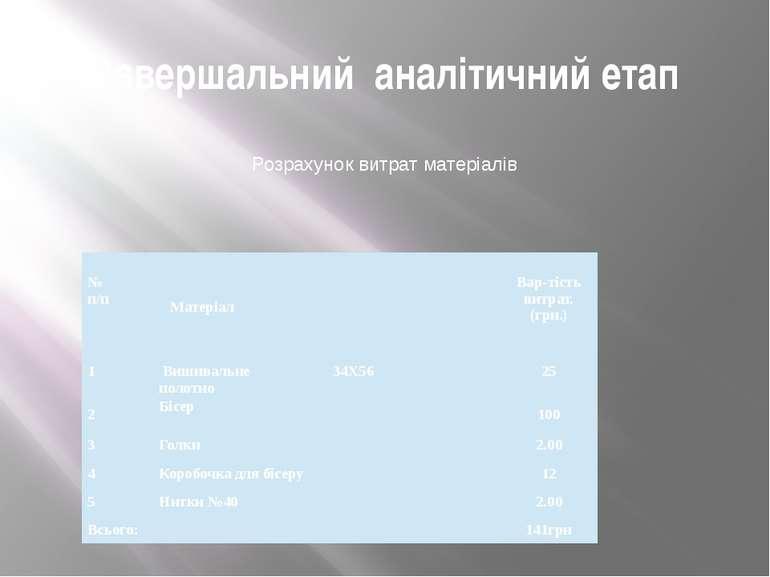 Завершальний аналітичний етап Розрахунок витрат матеріалів № п/п Матеріал Вар...