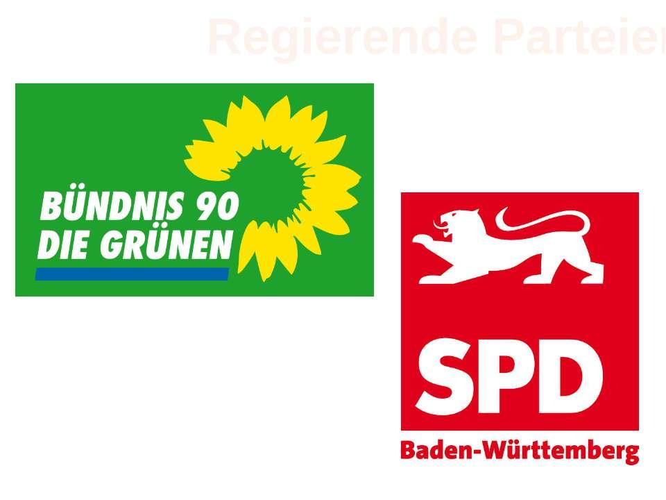 Regierende Parteien
