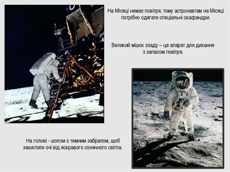 На Місяці немає повітря, тому астронавтам на Місяці потрібно одягати спеціаль...