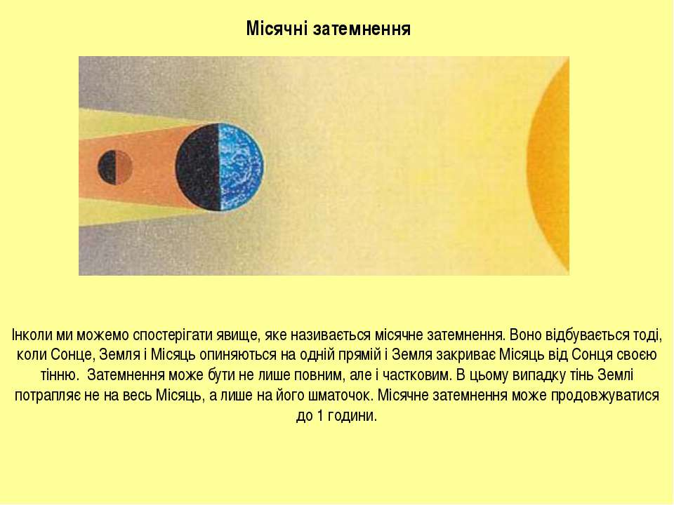 Інколи ми можемо спостерігати явище, яке називається місячне затемнення. Воно...