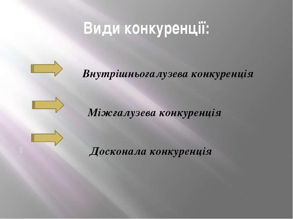Види конкуренції: Внутрішньогалузева конкуренція Міжгалузева конкуренція Доск...