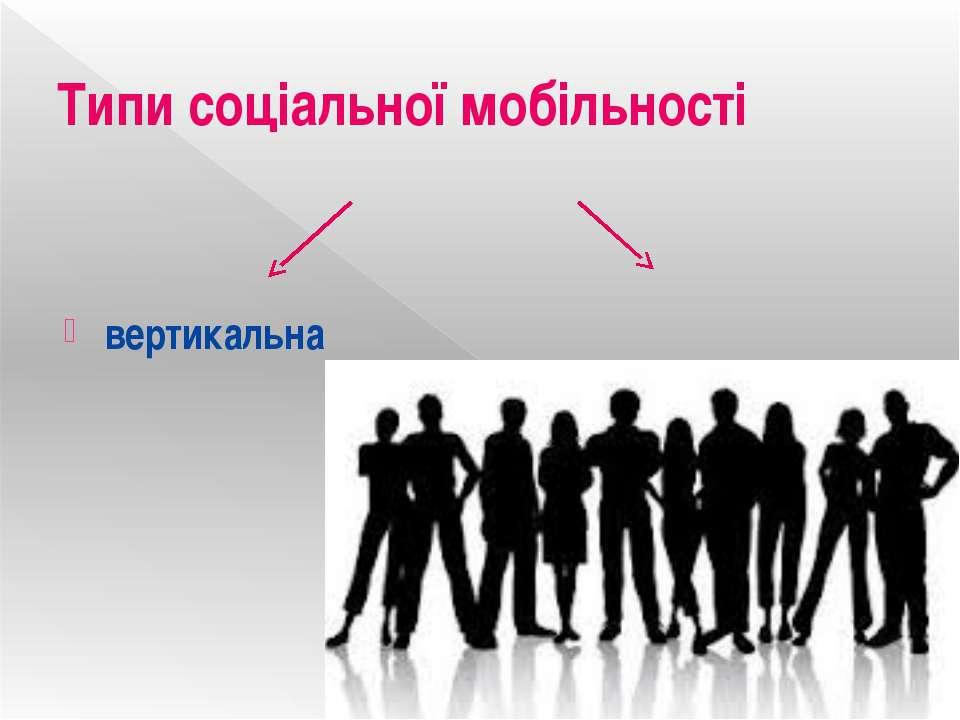 Типи соціальної мобільності вертикальна горизонтальна
