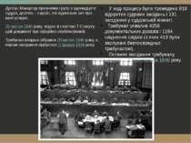 Дуглас Макартур призначив групу з одинадцяти суддів, дев'ять - з країн, які п...