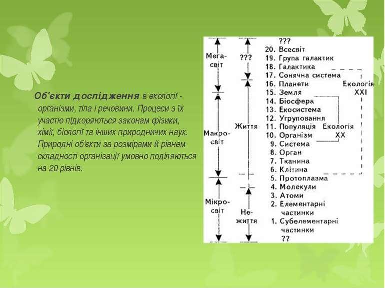 Об'єкти дослідження в екології - організми, тіла і речовини. Процеси з їх уча...