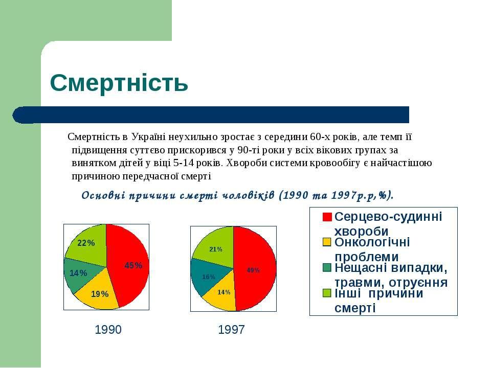 Смертність Смертність в Україні неухильно зростає з середини 60-х років, але ...