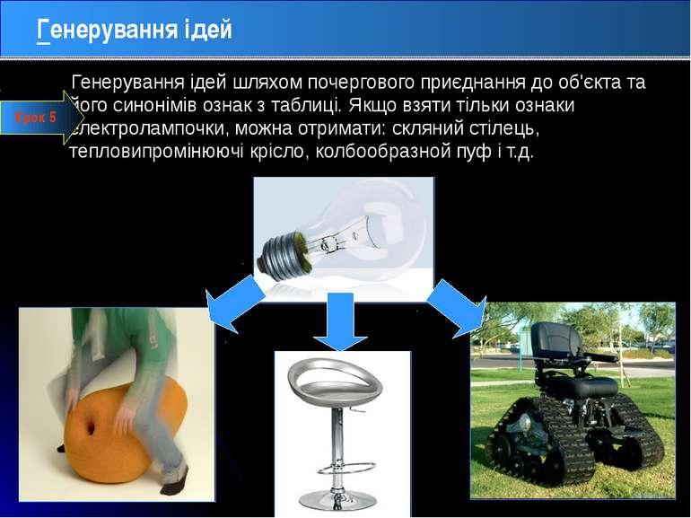 Генерування ідей шляхом почергового приєднання до об'єкта та його синонімів о...