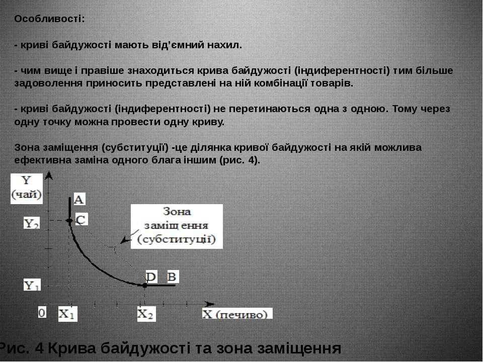 Особливості: - криві байдужості мають від'ємний нахил. - чим вище і правіше з...
