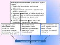 Власне українська лексика: хустка, свита, держава, людина. Віддієслівні іменн...