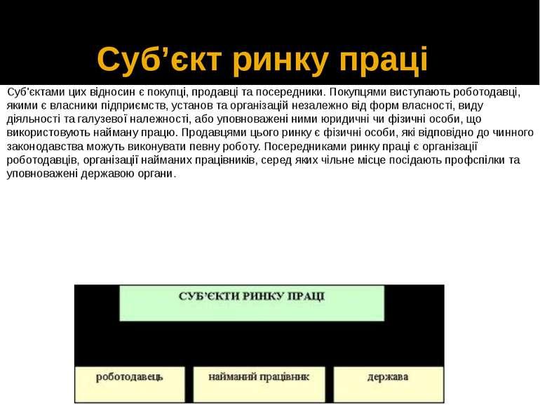 Суб'єкт ринку праці Суб'єктами цих відносин є покупці, продавці та посередник...