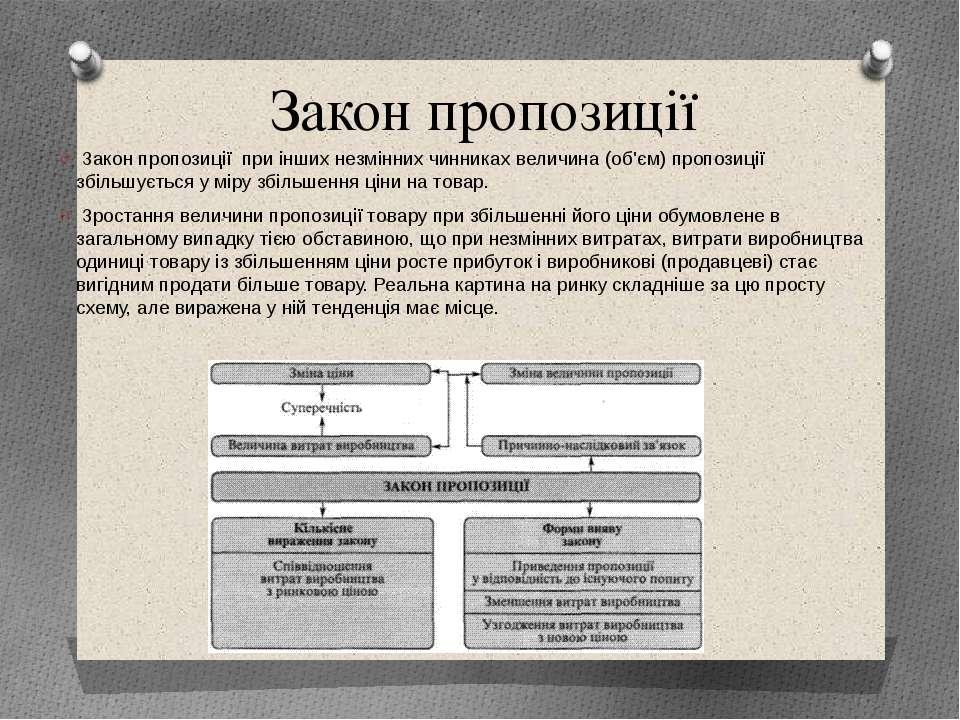Закон пропозиції Закон пропозиції при інших незмінних чинниках величина (об'є...