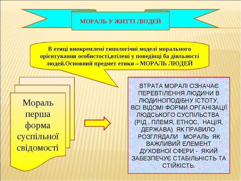 МОРАЛЬ У ЖИТТІ ЛЮДЕЙ В етиці виокремлені типологічні моделі морального орієнт...