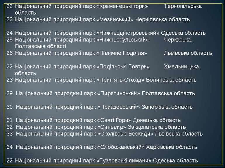 Національний природний парк «Кременецькі гори» Тернопільська область Націонал...