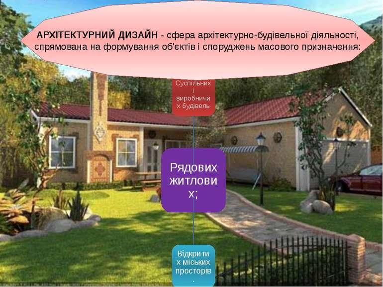АРХІТЕКТУРНИЙ ДИЗАЙН - сфера архітектурно-будівельної діяльності, спрямована ...