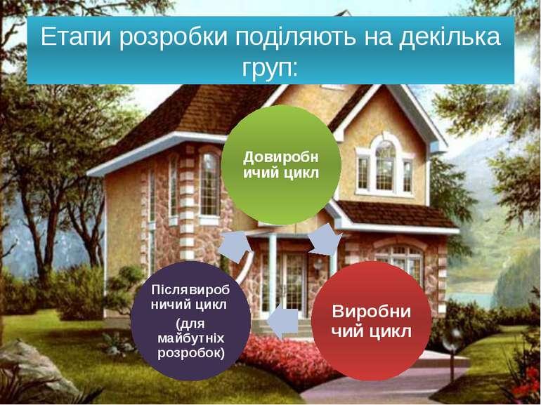 Етапи розробки поділяють на декілька груп: