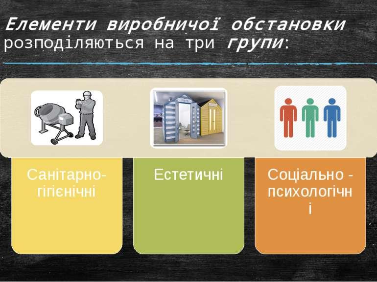 Елементи виробничої обстановки розподіляються на три групи:
