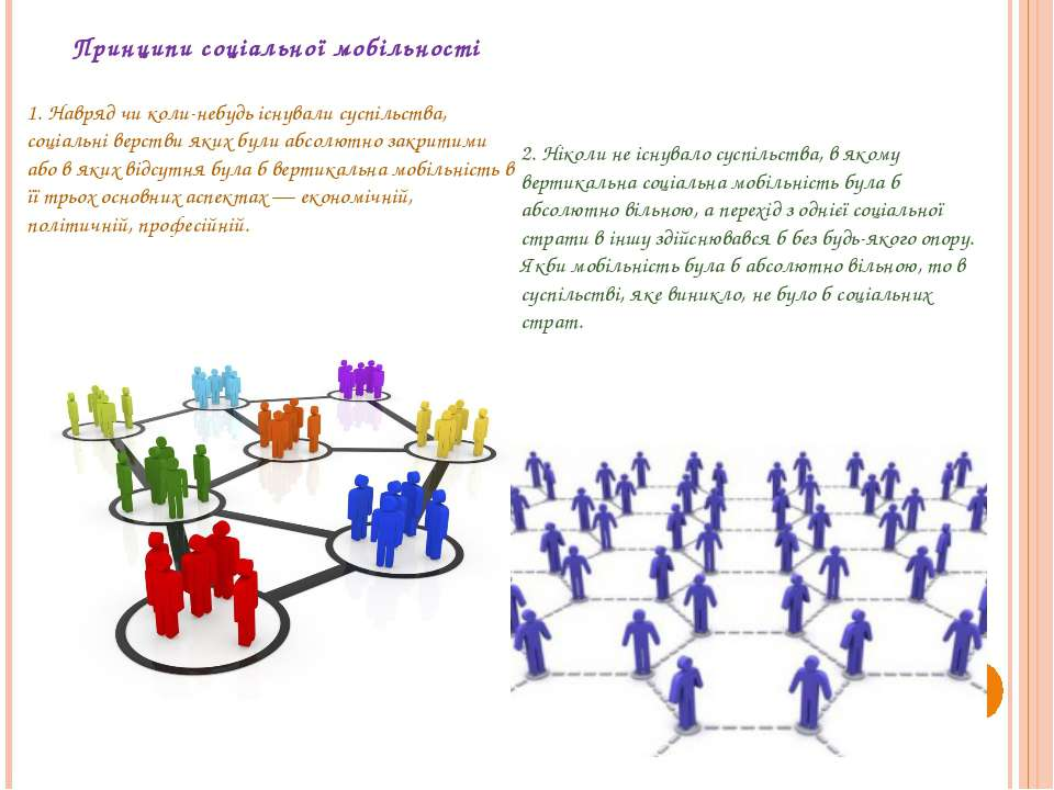 Принципи соціальної мобільності 1. Навряд чи коли-небудь існували суспільства...