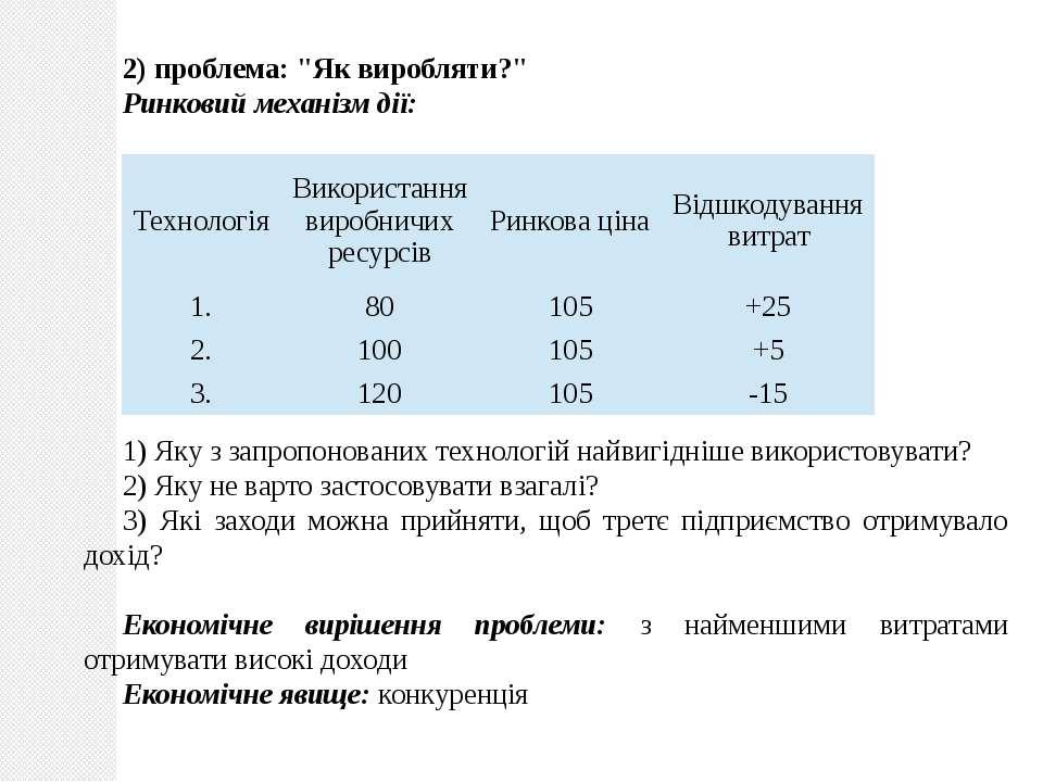 """2) проблема: """"Як виробляти?"""" Ринковий механізм дії: 1) Яку з запропонованих т..."""
