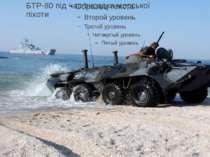БТР-80під час висадкиморської піхоти