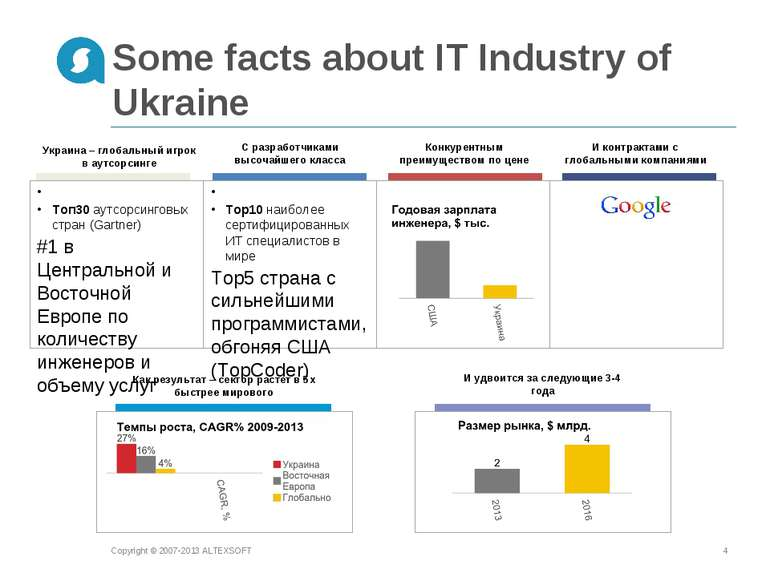 Copyright © 2007-2013 ALTEXSOFT * Some facts about IT Industry of Ukraine Cop...