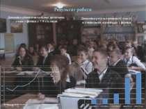 © Чолак С.І. Динаміка рівня навчальних досягнень учнів з фізики у 7-9-х класа...