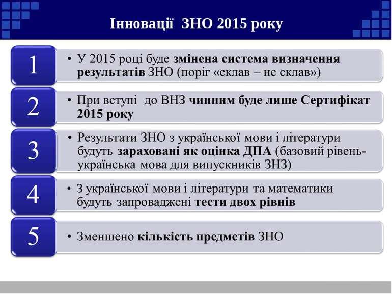 Інновації ЗНО 2015 року